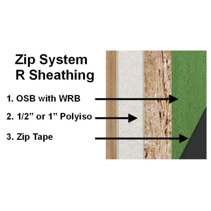 ZIP System R-Sheathing 4x8