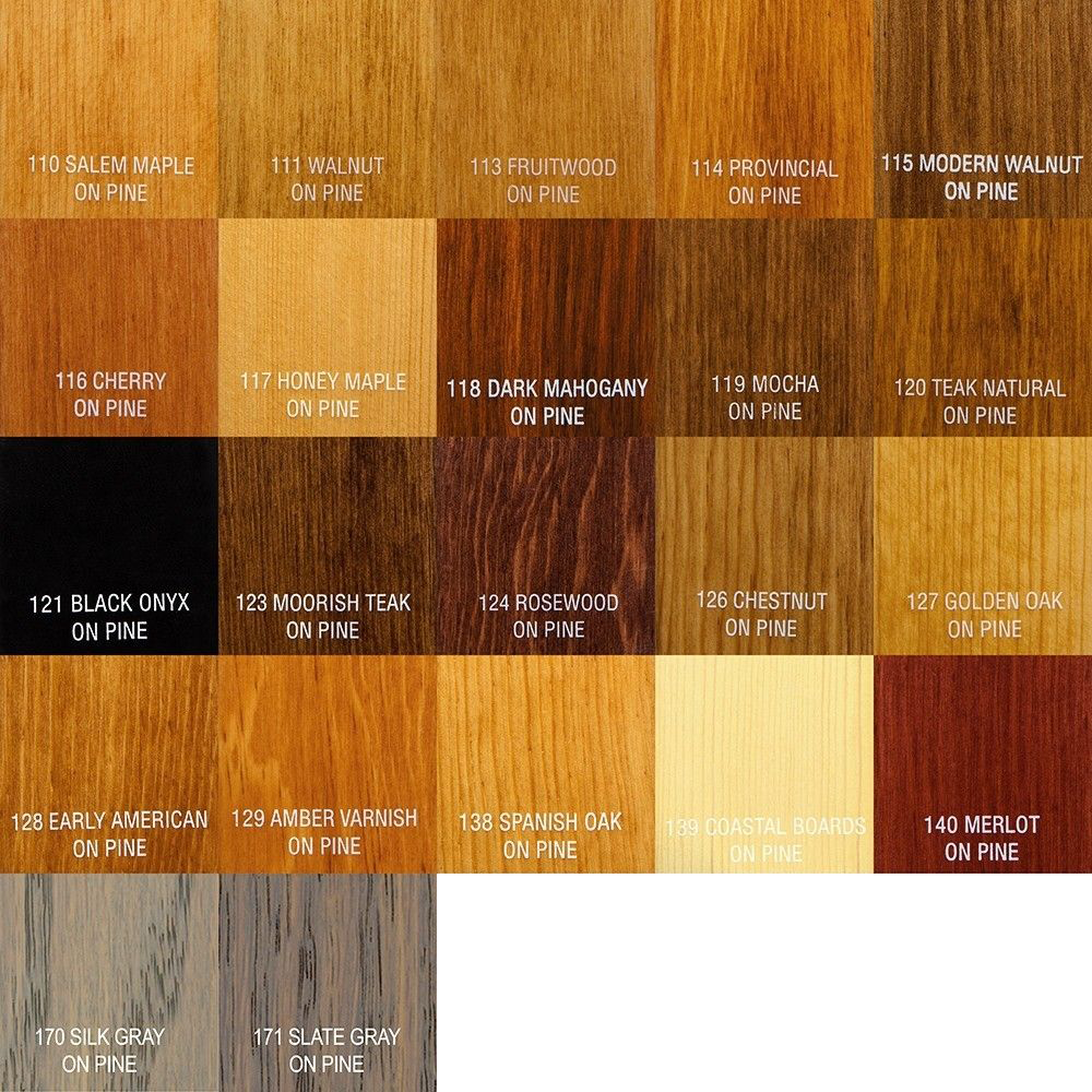 Interior Wood Finishing Basics Ring S End